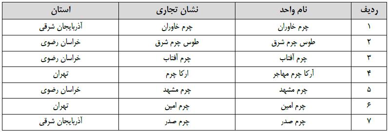 واحدهای شاخص تولیدکننده چرم ایران